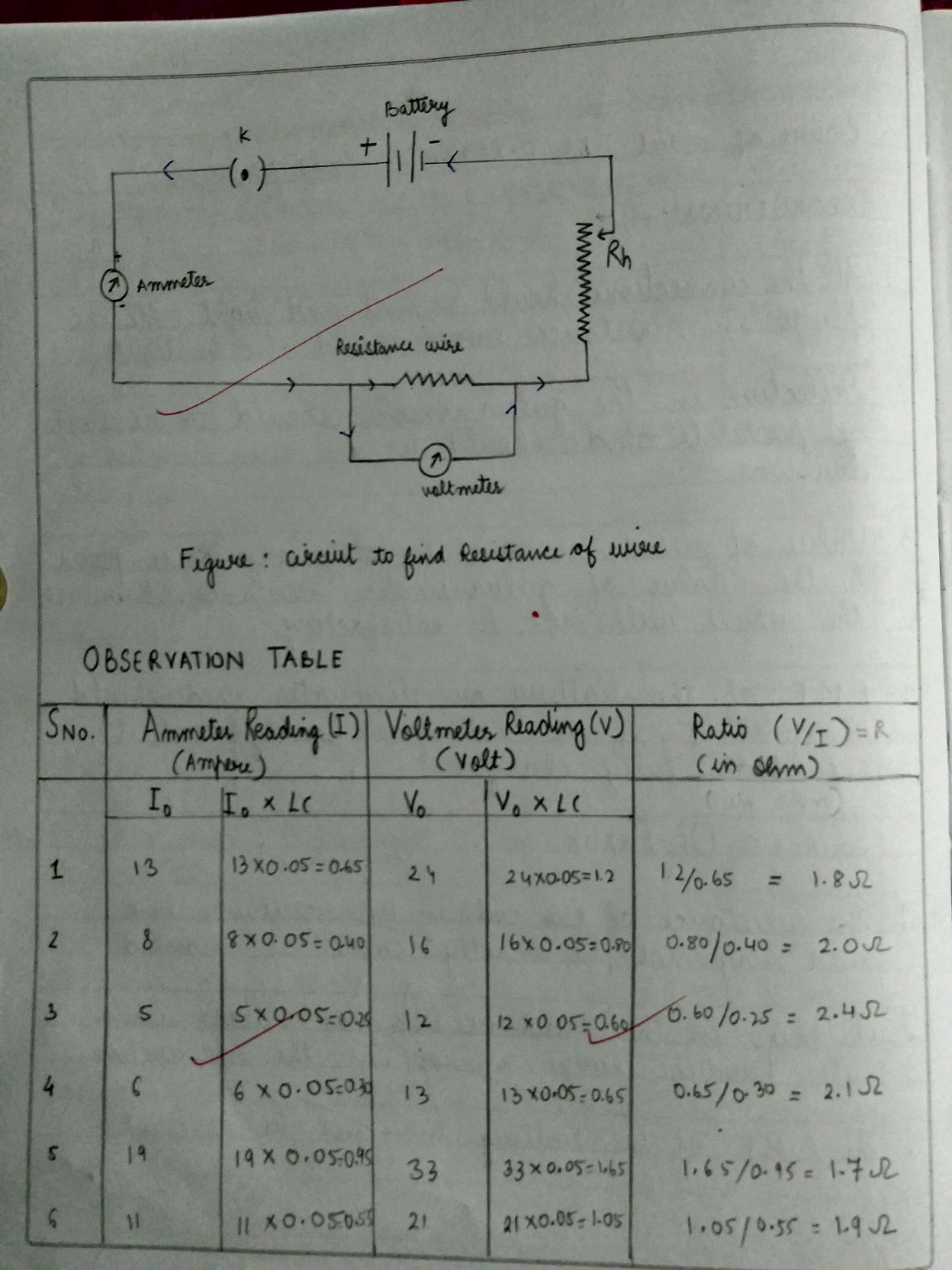 Index of /images/physics/experiment