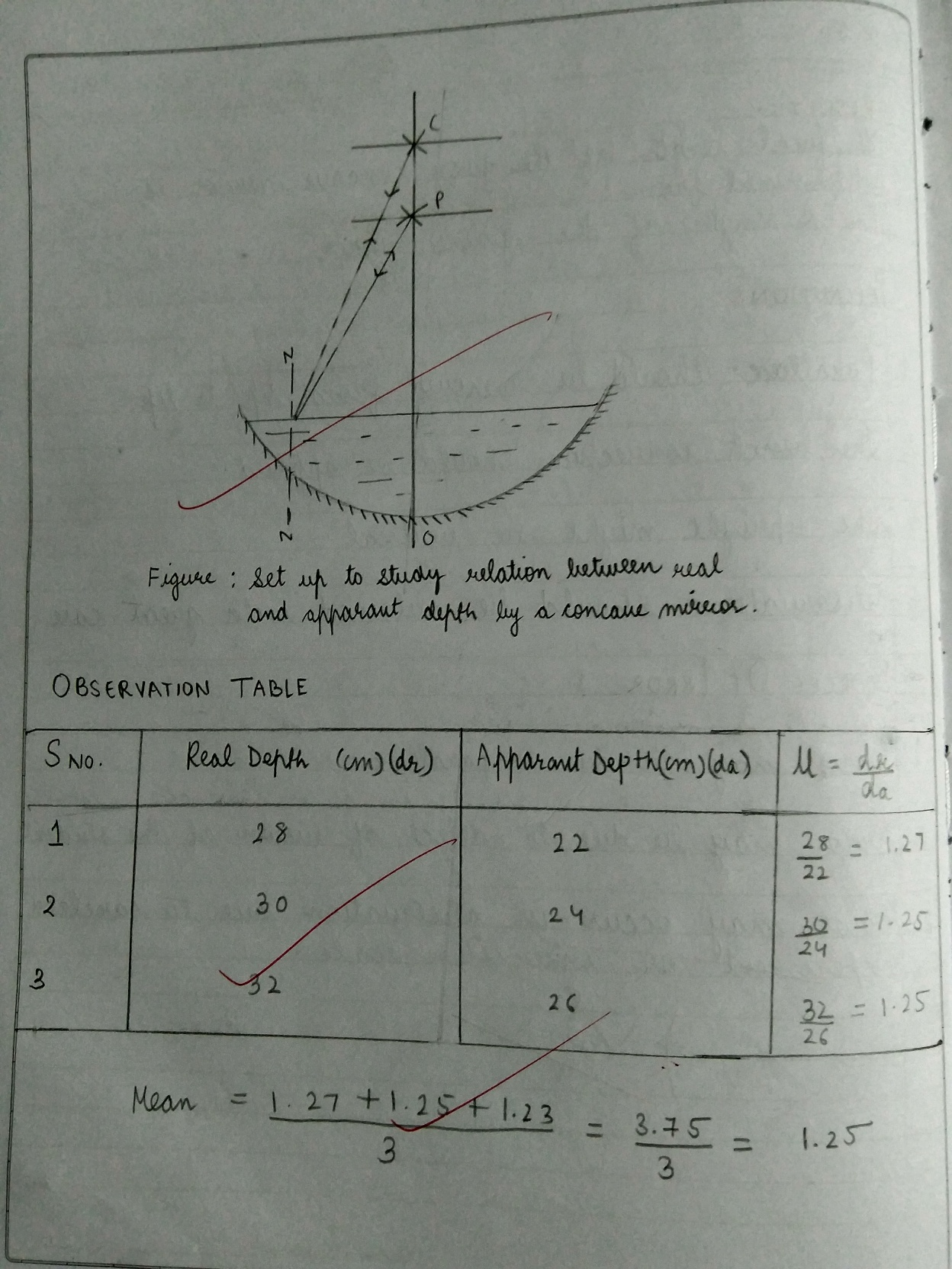 class 12 chemistry practical viva questions with answers pdf