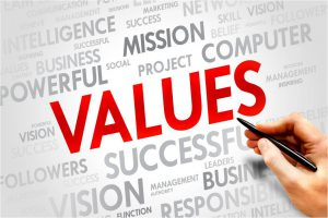 top 10 Inculcation of Values for students during studying