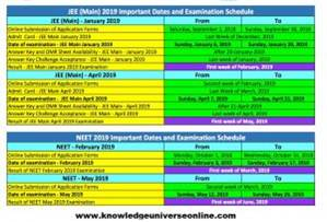 JEE and NEET 2019 Examinations Schedules