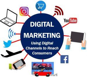 Top 5 Digital Marketing Trending Strategies